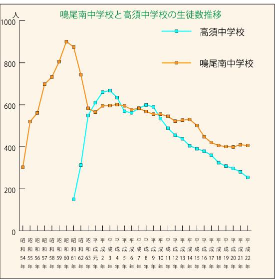 school_data