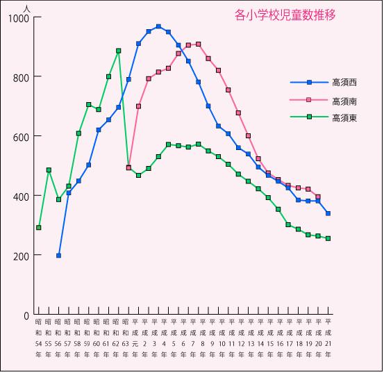 takasu_jido